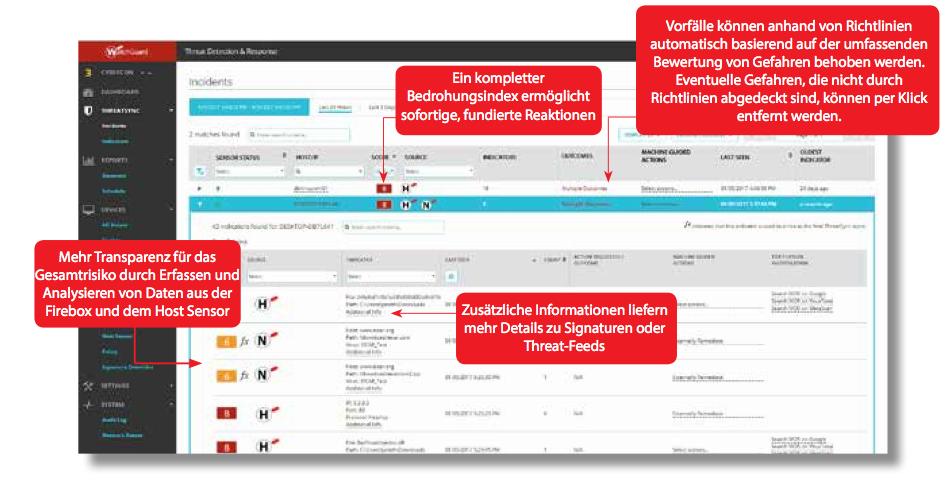 Cloud-Sandbox von Watchguard erleichtert Prüfung verdächtiger Daten