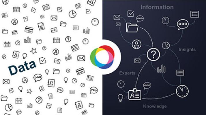 Sika implementiert kognitive Suche und Analyse für Arbeitsplätze