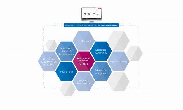 IBM Innovationen von Axians nehmen Fachabteilungen ins Visier