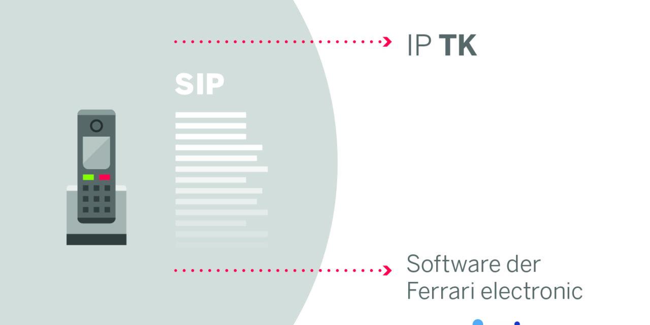 Stabile und zuverlässige IP-Übertragung dank DirectSIP