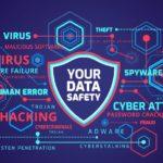 Lediglich 36 Prozent der Unternehmen nutzen bisher Threat Intelligence