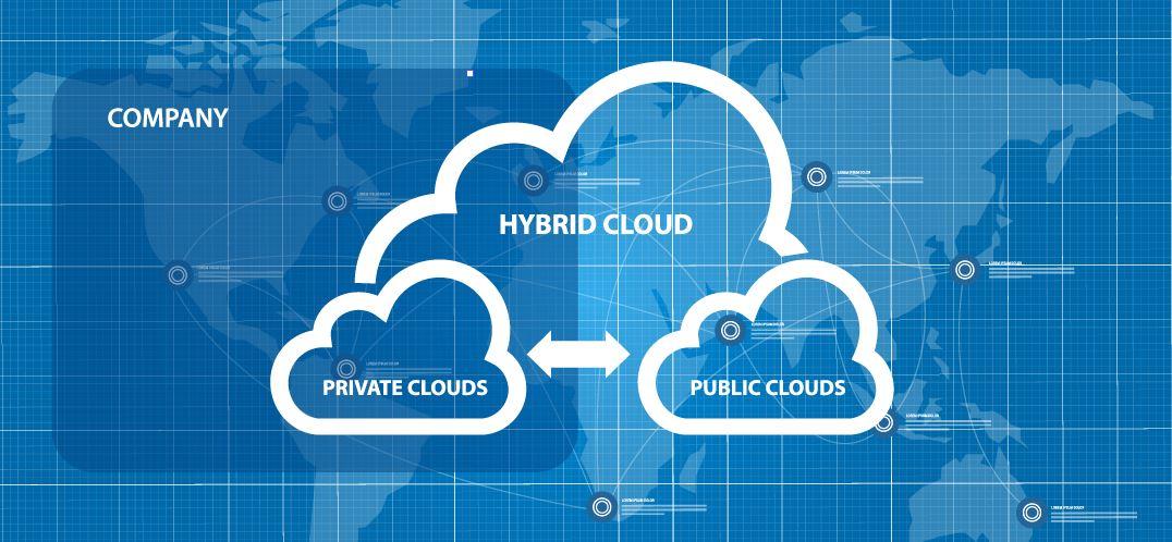 Einkaufsleitfaden für die Hybrid-Cloud