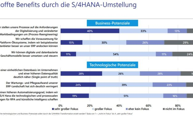 S/4HANA-Migration bietet Chancen für digitale Transformation