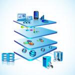 Webservices und ihre APIs sind allgegenwärtig
